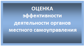 Оценка эффективности деятельности органов местного самоуправления